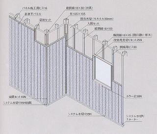 壁美人構造図