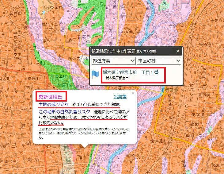 宇都宮市役所地形分類図
