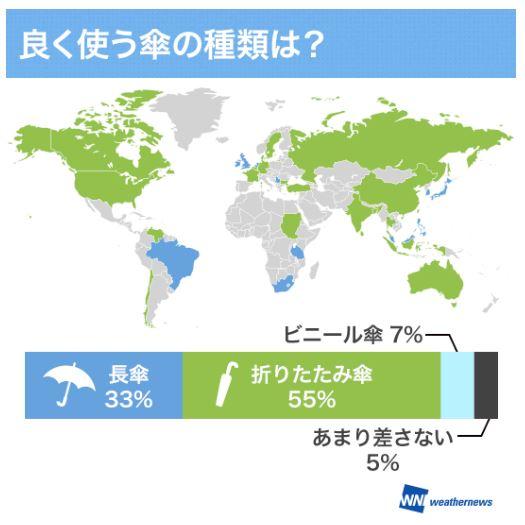 %e5%82%98%e3%81%ae%e7%a8%ae%e9%a1%9e