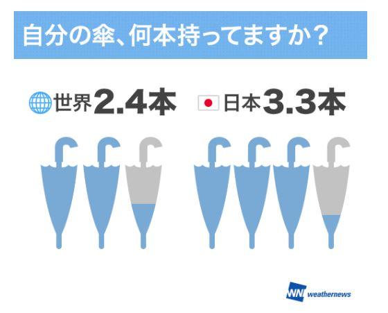 %e5%82%98%e6%89%80%e6%9c%89%e6%9c%ac%e6%95%b0