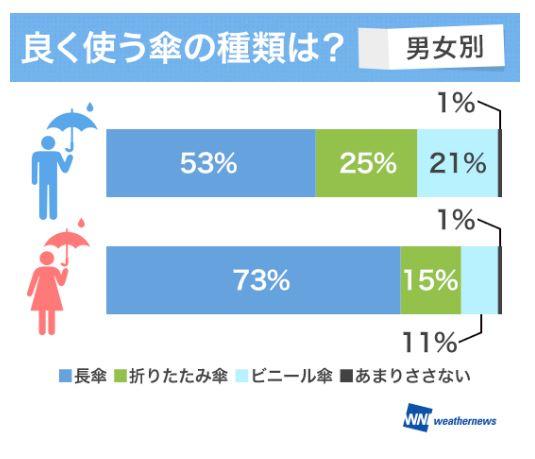 %e6%97%a5%e6%9c%ac%e3%81%ae%e5%82%98%e3%81%ae%e7%a8%ae%e9%a1%9e