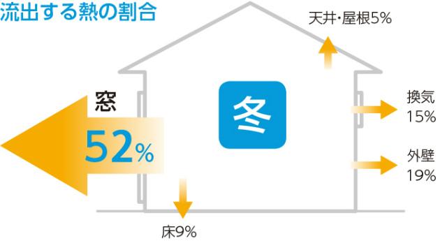 %e5%86%ac%e3%81%ae%e7%86%b1%e3%81%ae%e6%b5%81%e5%87%ba