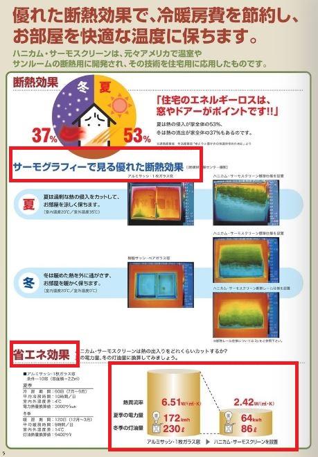 ハニカムサーモ断熱性能